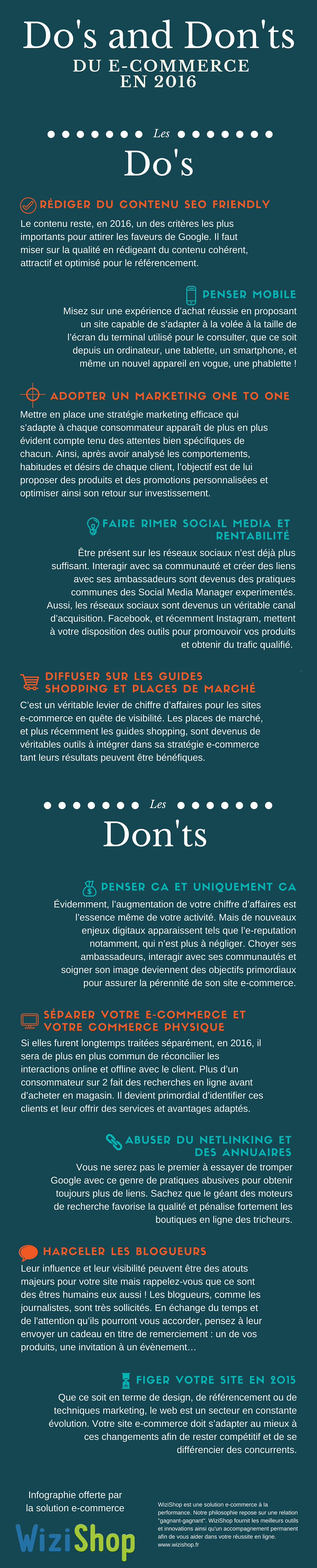 Do & don'ts Wizishop